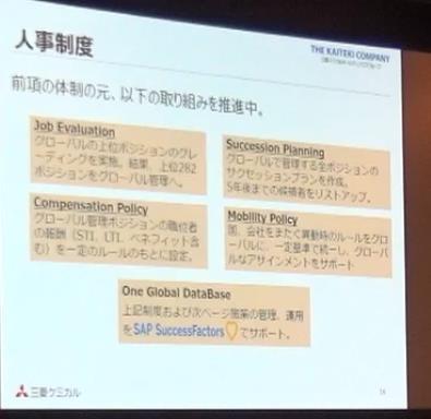 三菱ケミカルの人事戦略を支える SAP SuccessFactorsによる「One Global Database」。