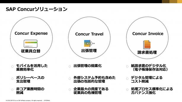 ★★3. コンカーソリューション