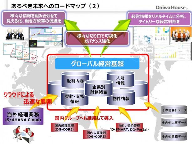 DH_Kato-sama_Slide1