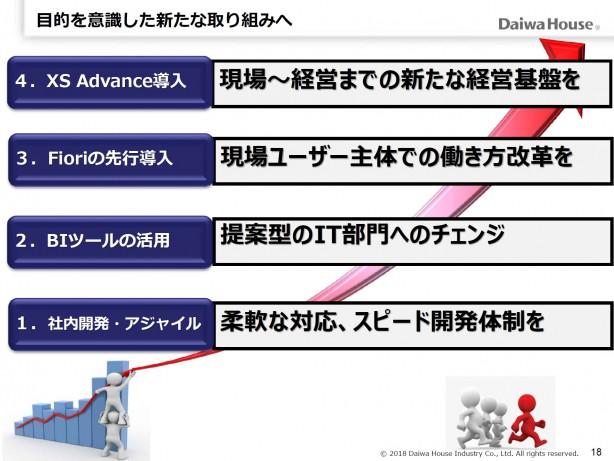 DH_Kato-sama_Slide2