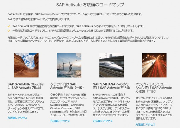 SAP Activate Roadmap