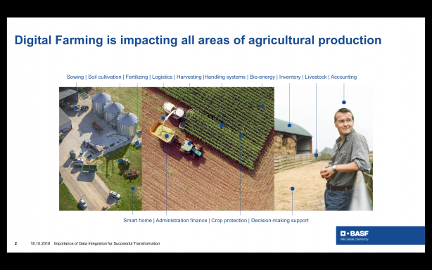 SAP-Prague-BASF-DigitalFarming