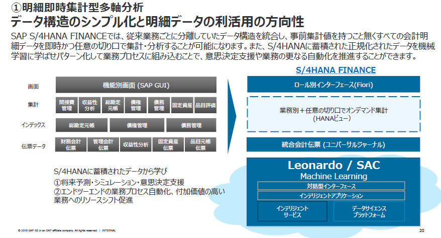 Leonardo Now CFO Session_Final Share.pdf P19