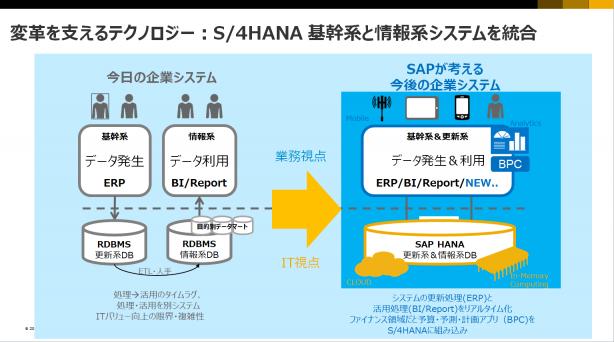 SFD_Nakano_02