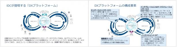 IDC#3