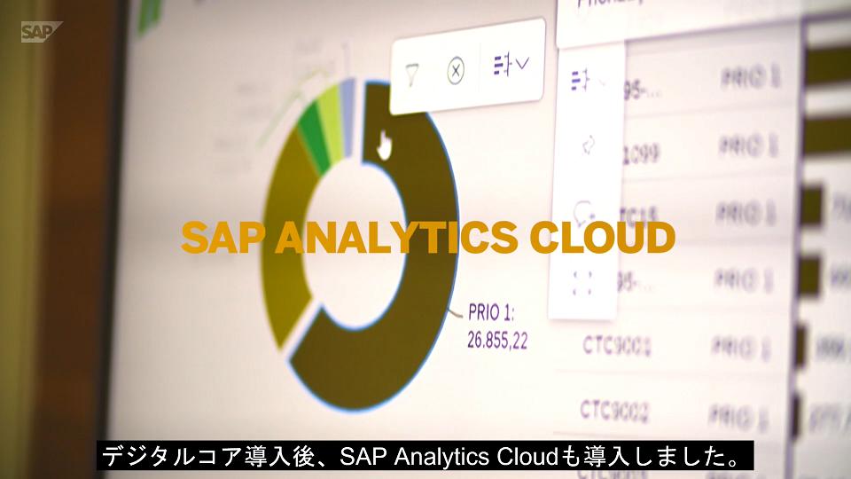 SAP Enterprise Supportで潜在的なイノベーションを発掘
