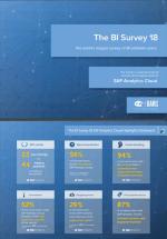 SAP Analytics CloudがBARCのThe BI Survey 18で最高ランクを獲得(英語版)