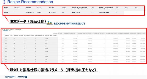 Gestamp_Recommendation Recipe