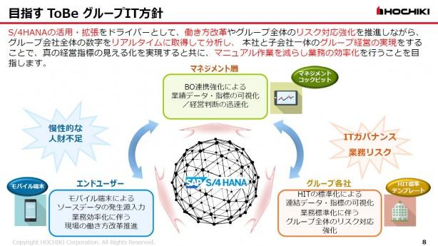 Hochiki_01