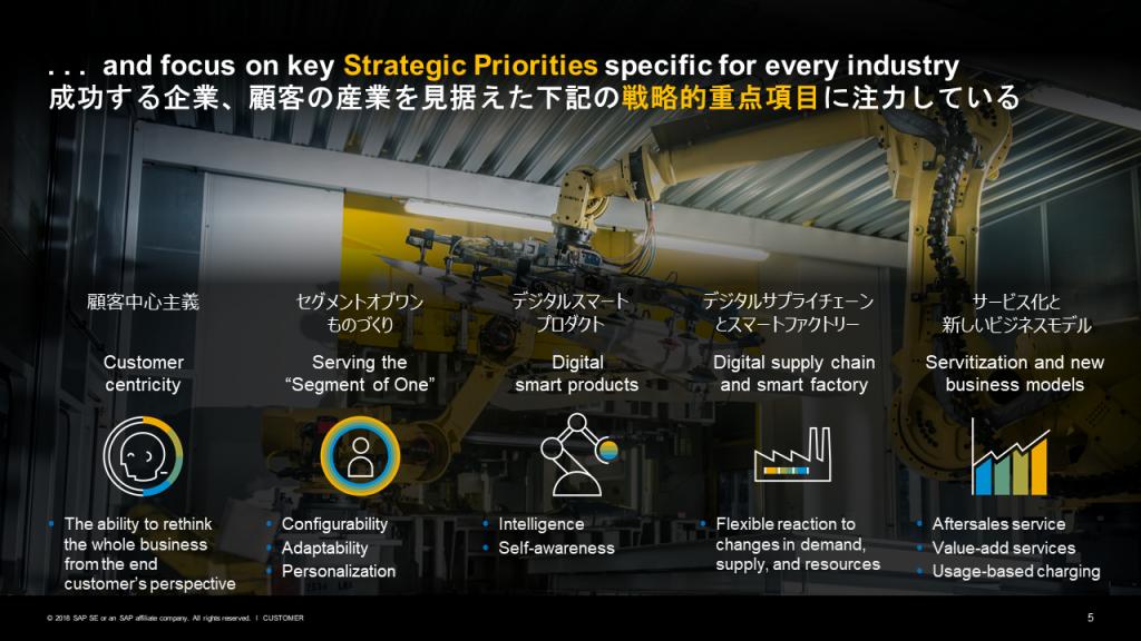 成功している企業が注力している戦略的重点項目