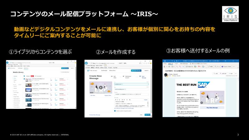 コンテンツのメール配信プラットフォーム IRIS