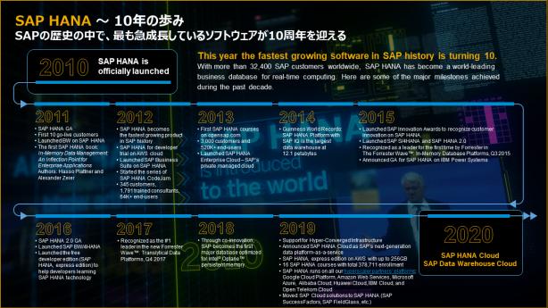 O SAP HANA Cloud está finalmente disponível no Japão! | SAP Japan Blog 9