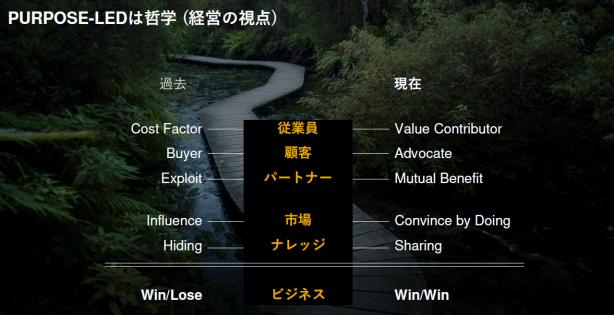 Trecho do material de apresentação do SAP Dae