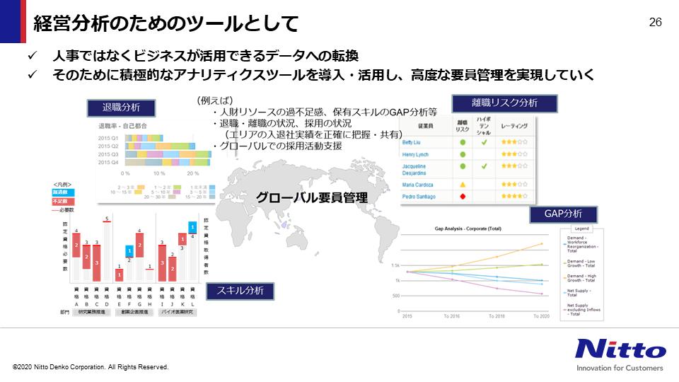 図:経営分析のためのツールとして