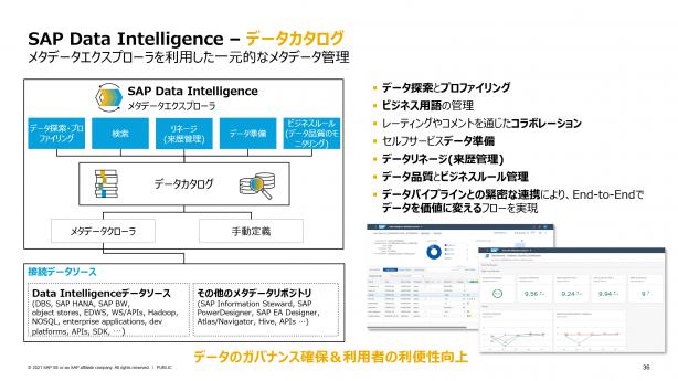 di_data_catalogue