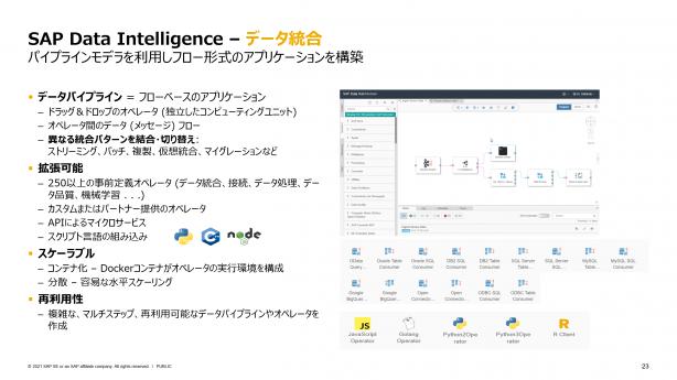 di_data_integration