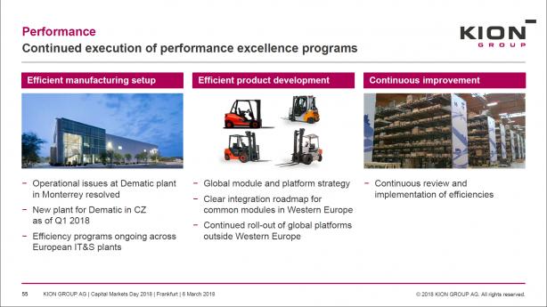 KION Groupの効率的な製品開発方針
