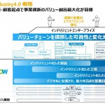 SAP柳浦によるIndustry 4.Nowの要点