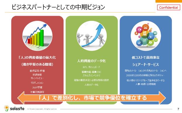 図1:トラスト人事が目指す「ビジネスパートナー」としての中期ビジョン