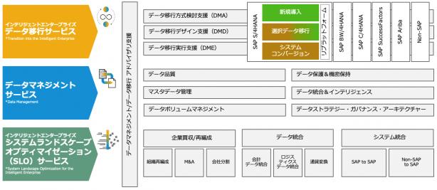 ServicesLanding_DMLT01