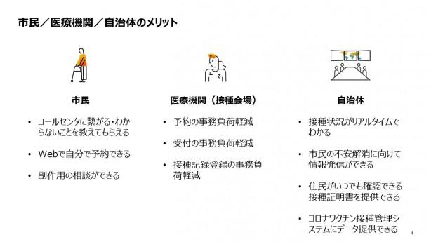 Blog図