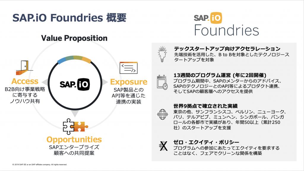 図:SAP.iO Foundriesの概要