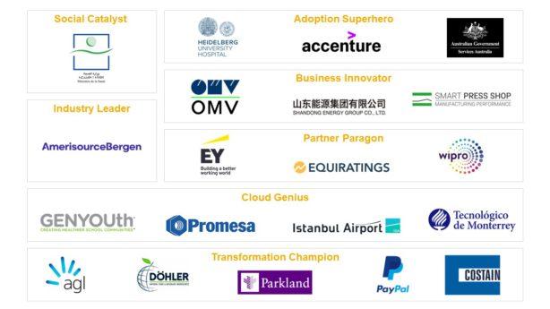 SAP Innovation Awards 2021 を受賞された20の企業や団体