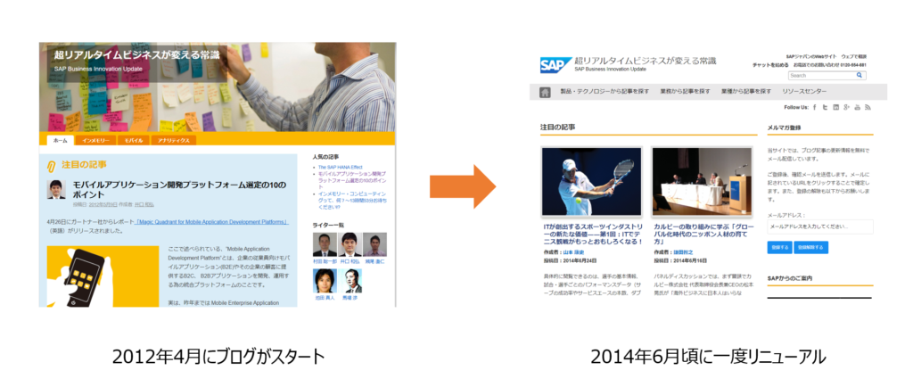 SAPジャパン公式ブログの変遷